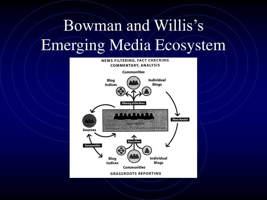 Bowman and Willis's