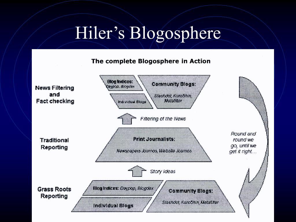 Hiler's Blogosphere