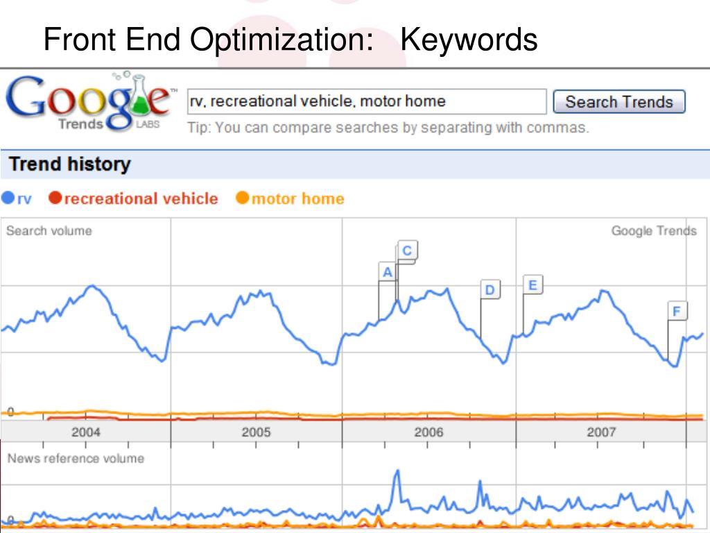 Front End Optimization:   Keywords