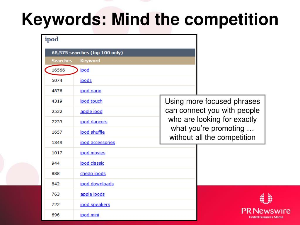 Keywords: Mind the competition