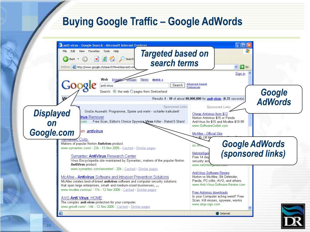 Buying Google Traffic – Google AdWords