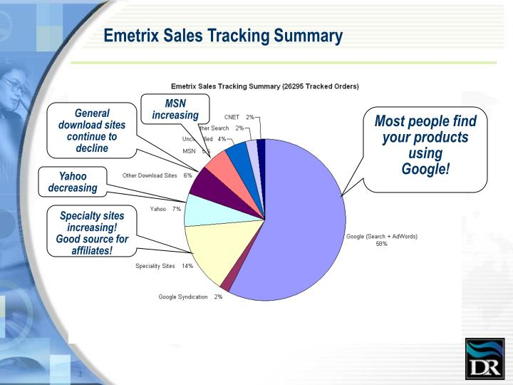 Emetrix sales tracking summary