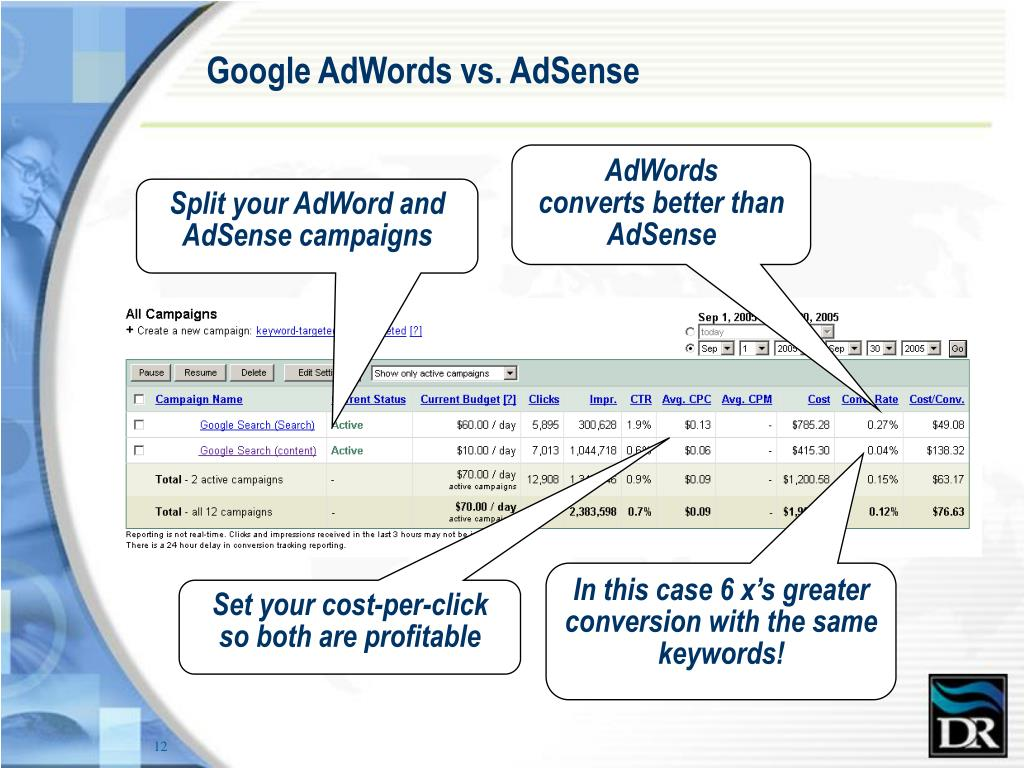 Google AdWords vs. AdSense