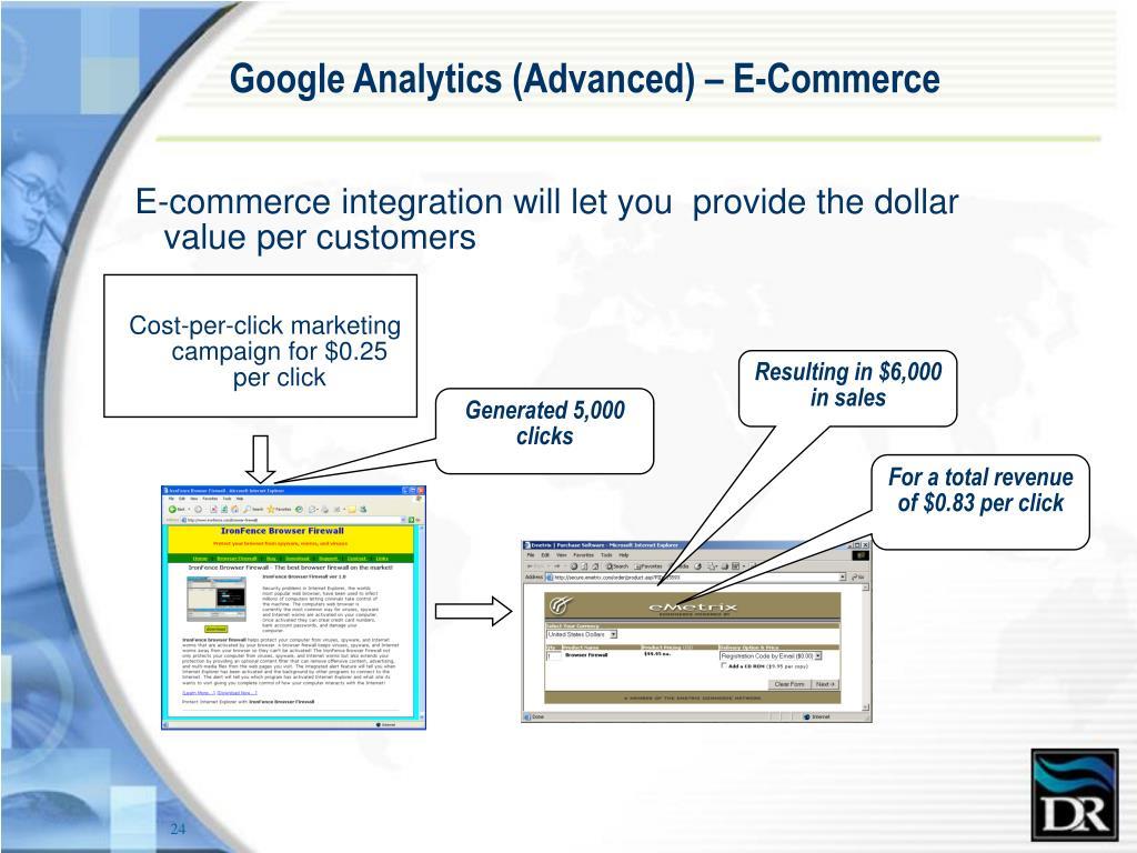 Cost-per-click marketing campaign for $0.25 per click