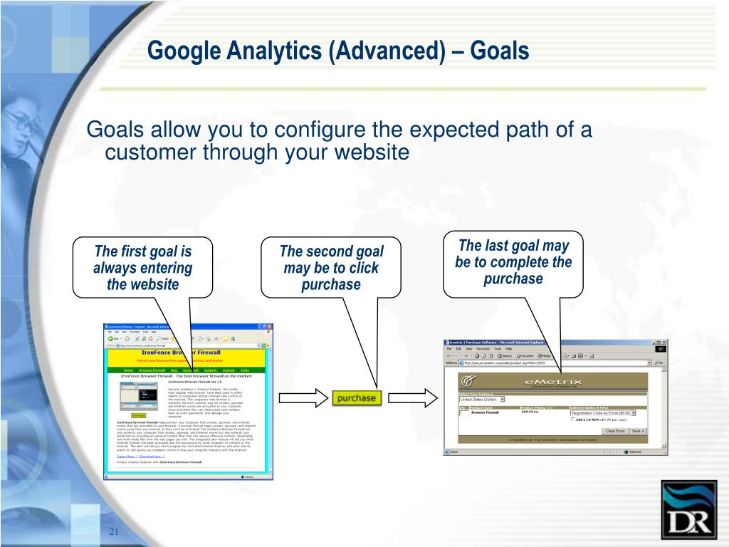 Google Analytics (Advanced) – Goals