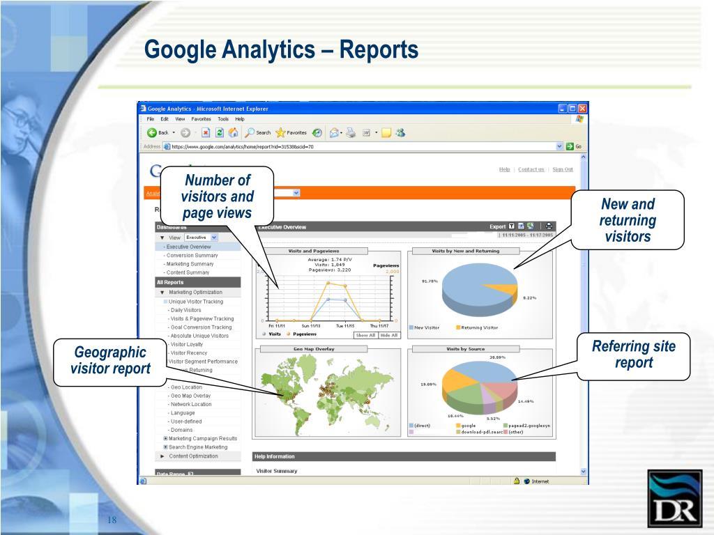 Google Analytics – Reports