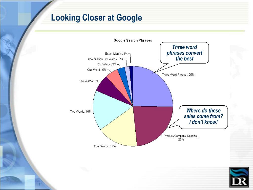 Looking Closer at Google