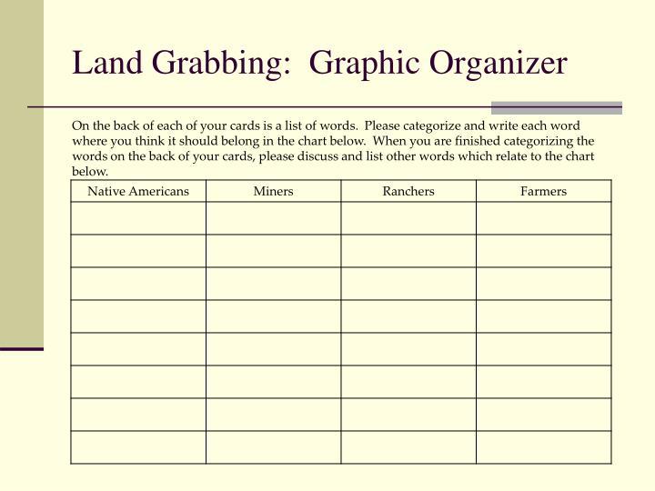 Land Grabbing:  Graphic Organizer
