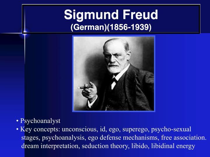 sigmund freuds ego defense mechanisms essay