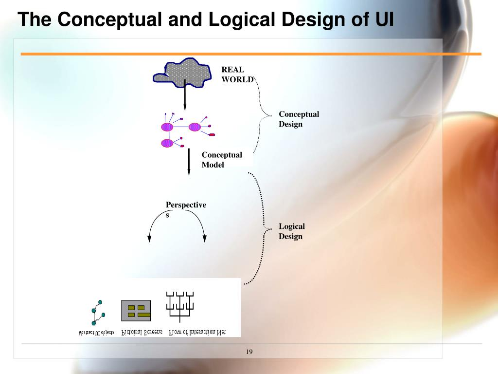 The Conceptual and Logical Design of UI