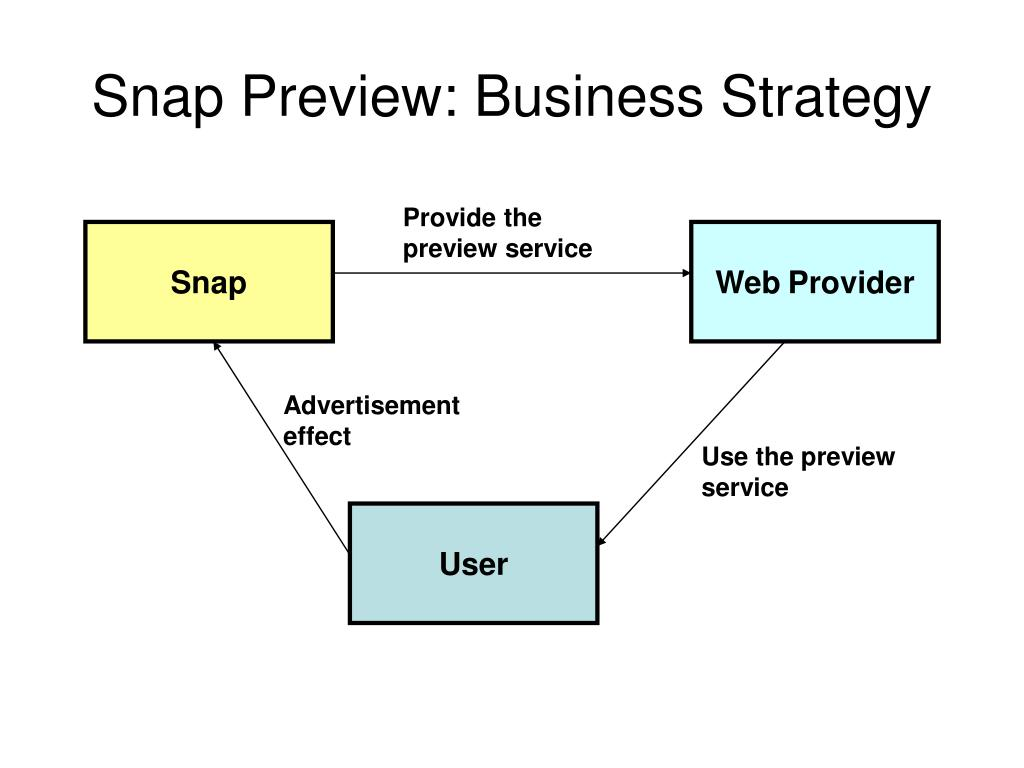 Snap Preview: Business Strategy