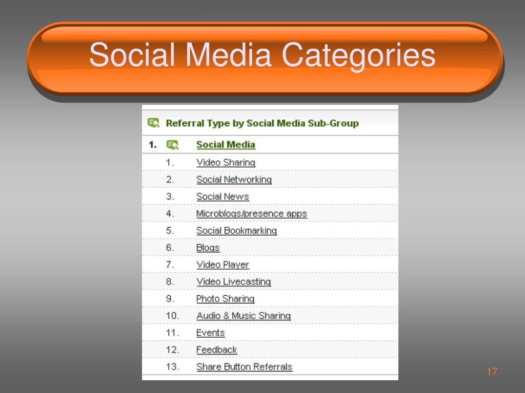 Social Media Categories