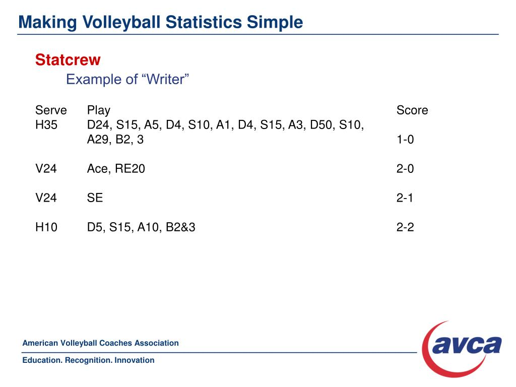 PPT - Making Volleyball Statistics Simple PowerPoint