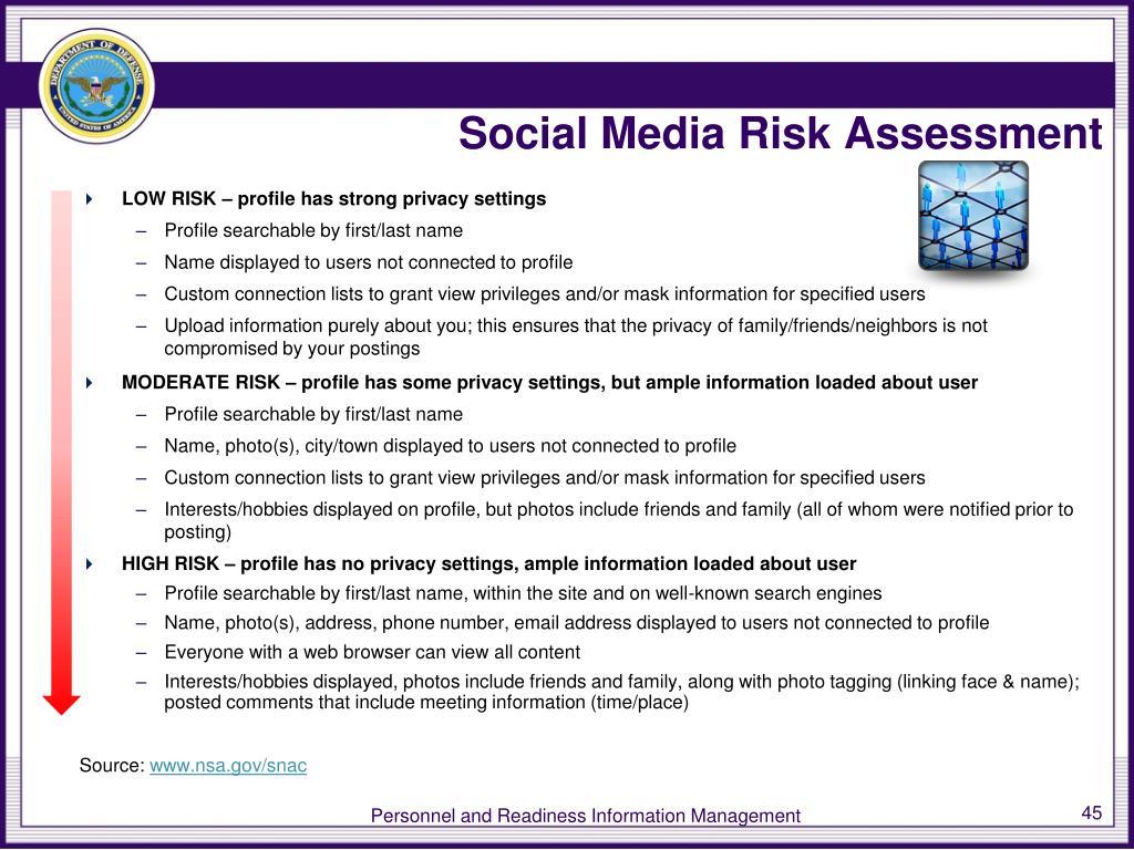 Social Media Risk Assessment