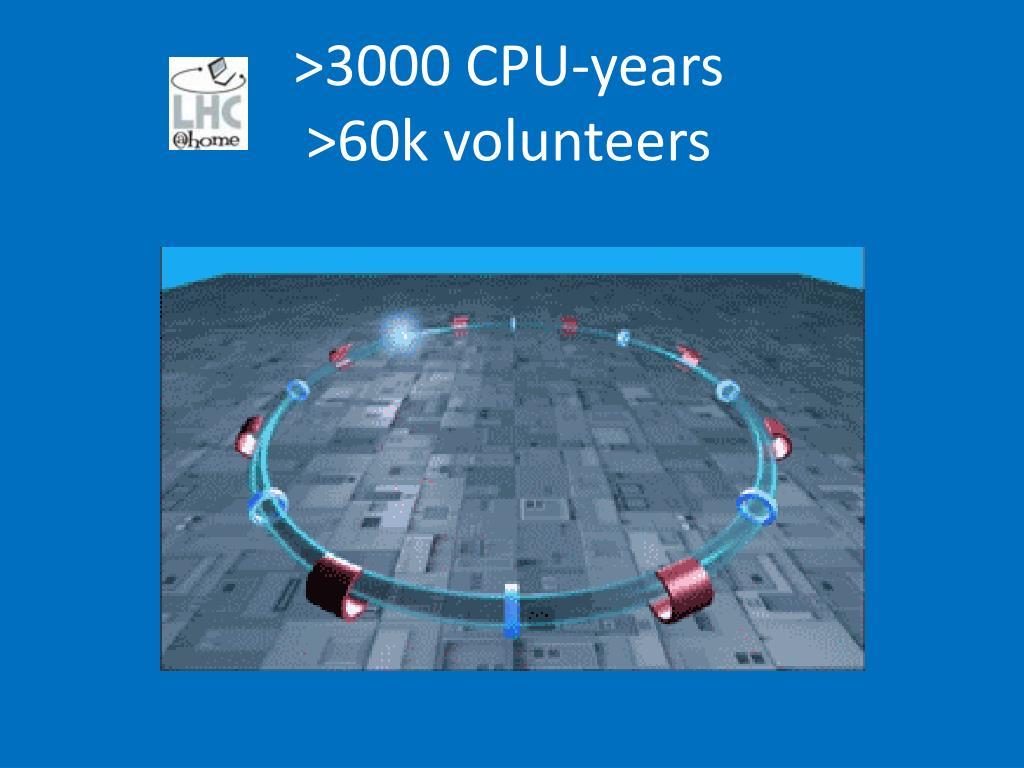 >3000 CPU-years