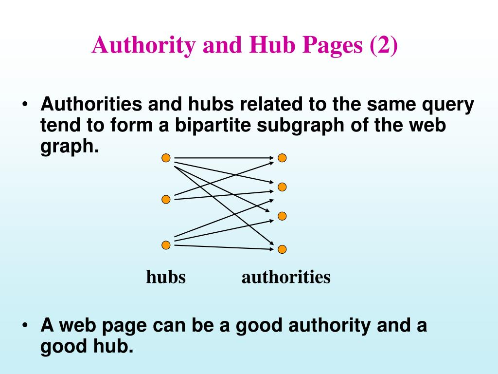 Authority and Hub Pages (2)