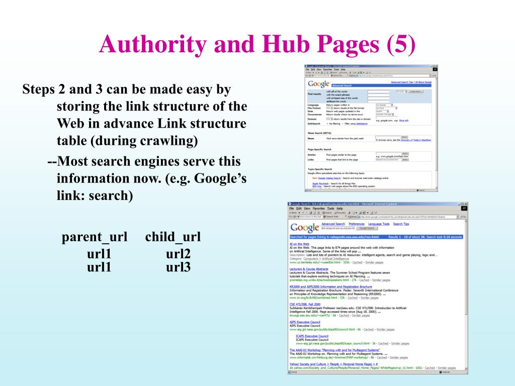 Authority and Hub Pages (5)