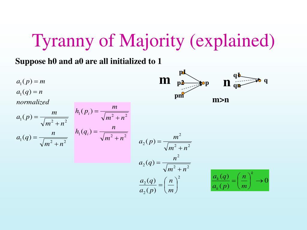 Tyranny of Majority (explained)