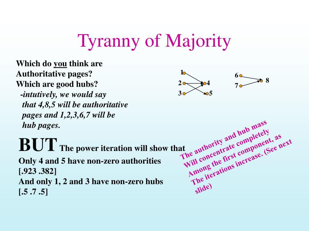 Tyranny of Majority