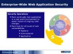 enterprise wide web application security51