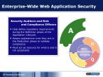 enterprise wide web application security52