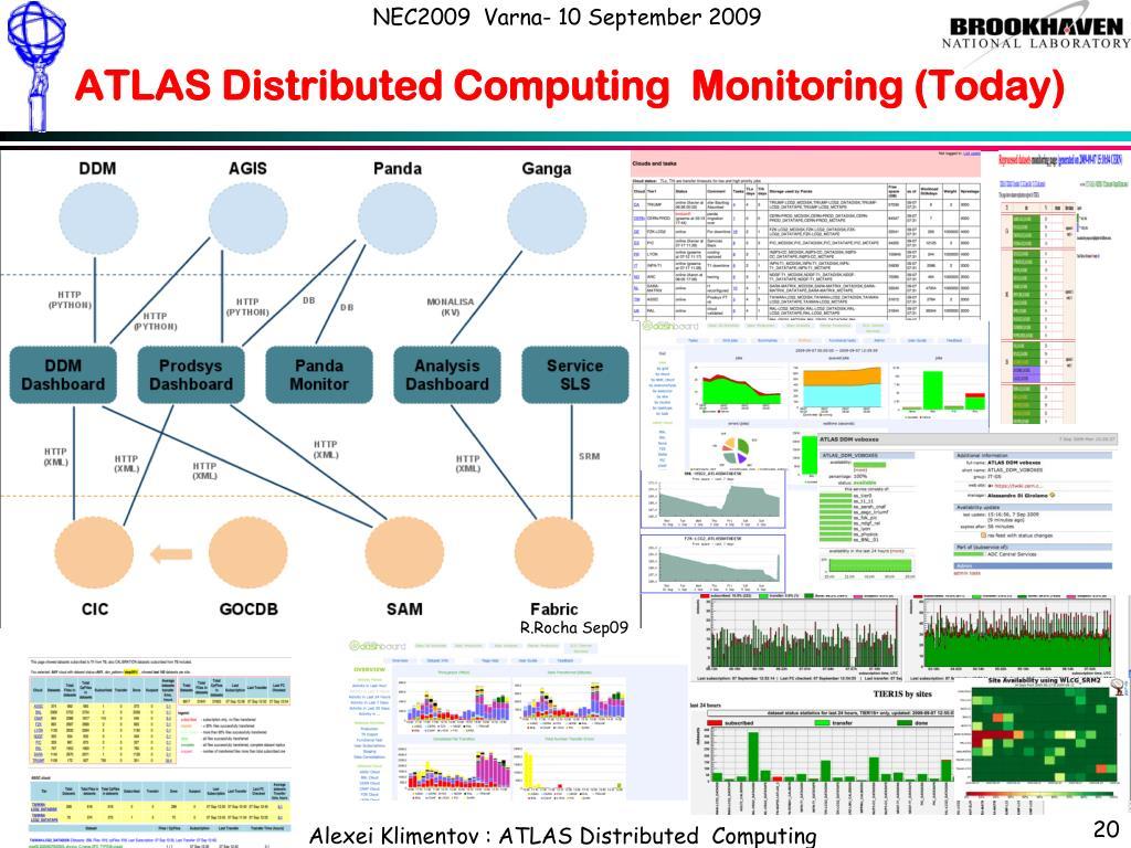ATLAS Distributed Computing  Monitoring (Today)