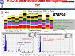 atlas distributed data management 2 2