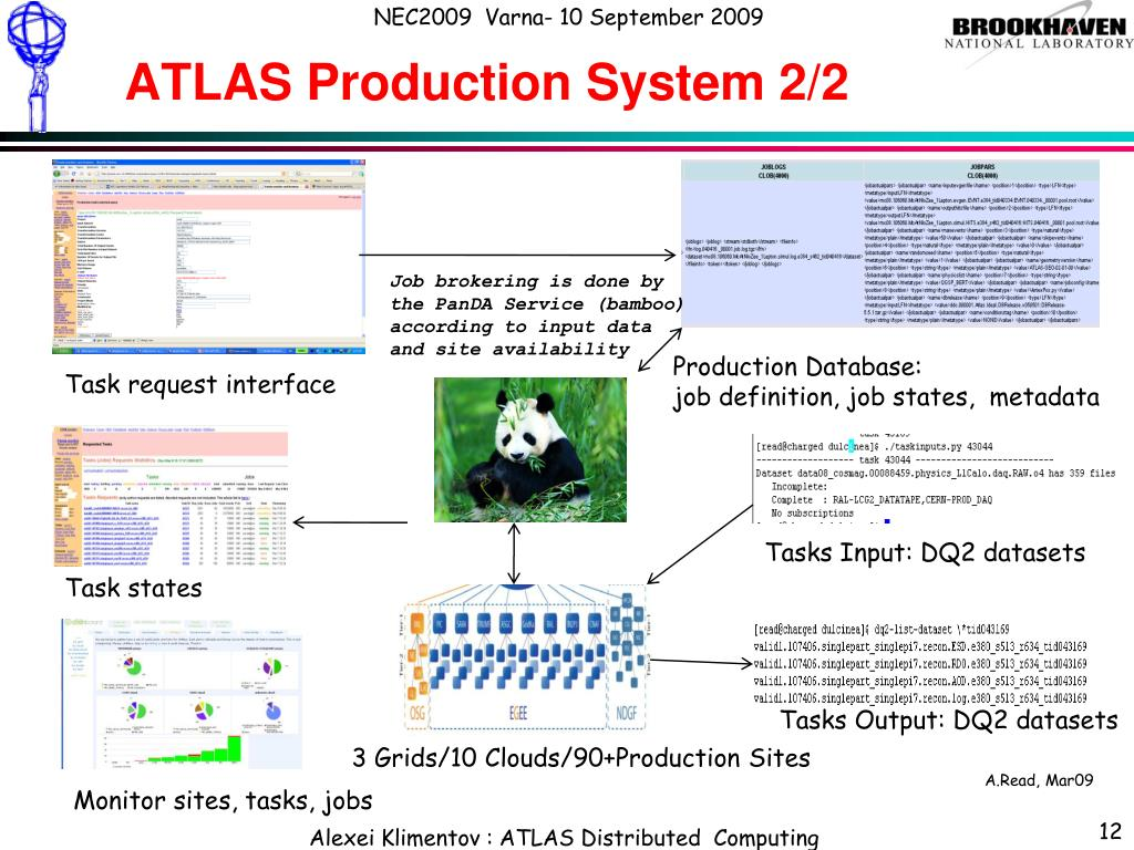 ATLAS Production System 2/2