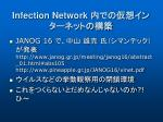infection network