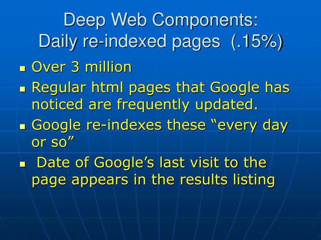 Deep Web Components:
