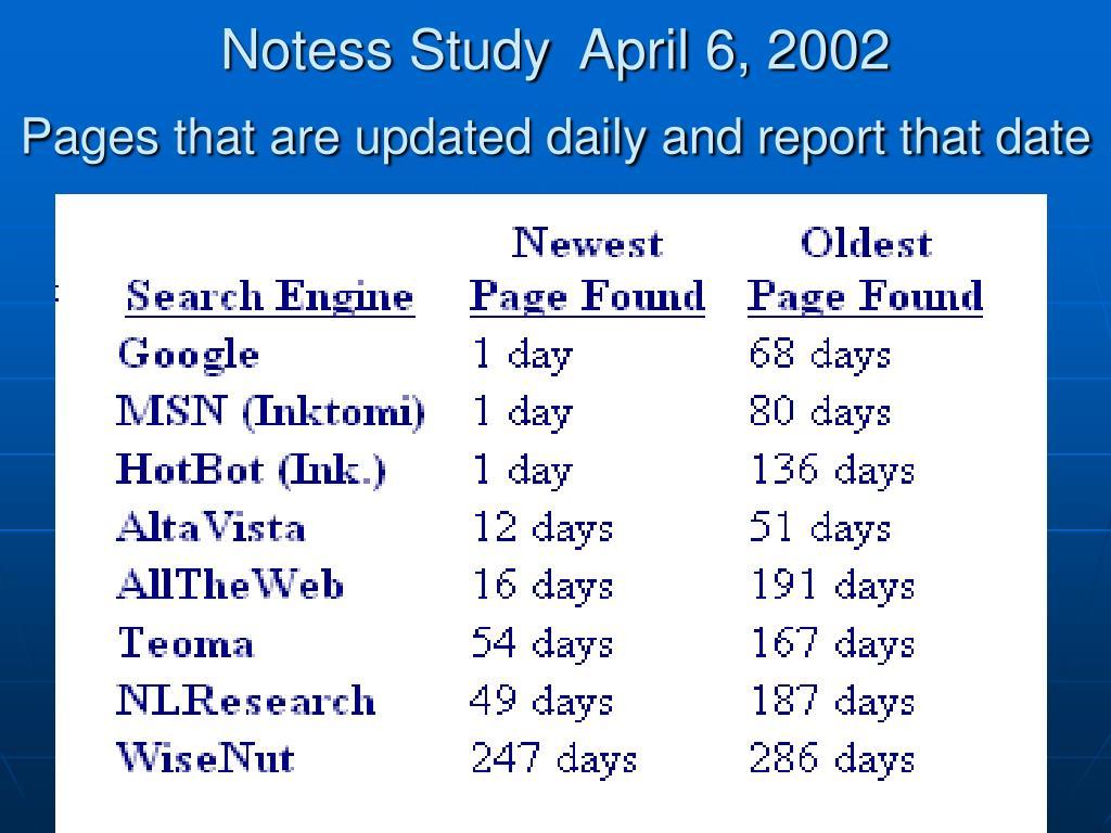 Notess Study  April 6, 2002