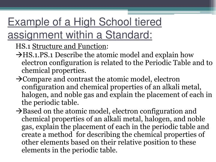 Example of a High School tiered assignment within a Standard:
