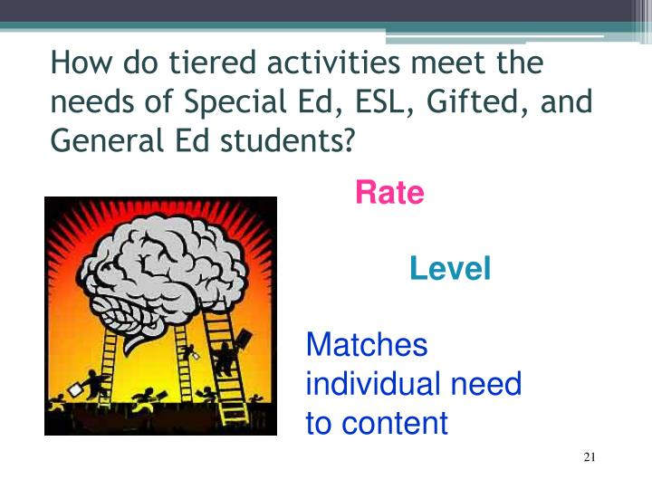 How do tiered activities meet the needs of Special Ed, ESL, Gifted, and General Ed students?