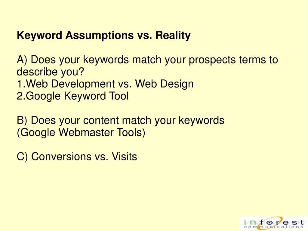 Keyword Assumptions vs. Reality