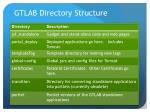 gtlab directory structure