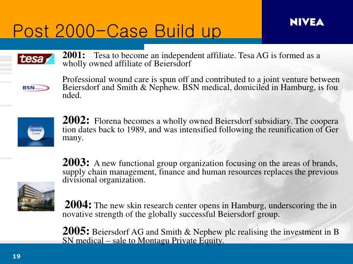 Post 2000-Case Build up