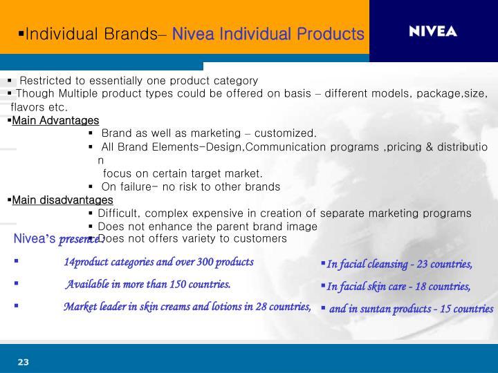 Individual Brands