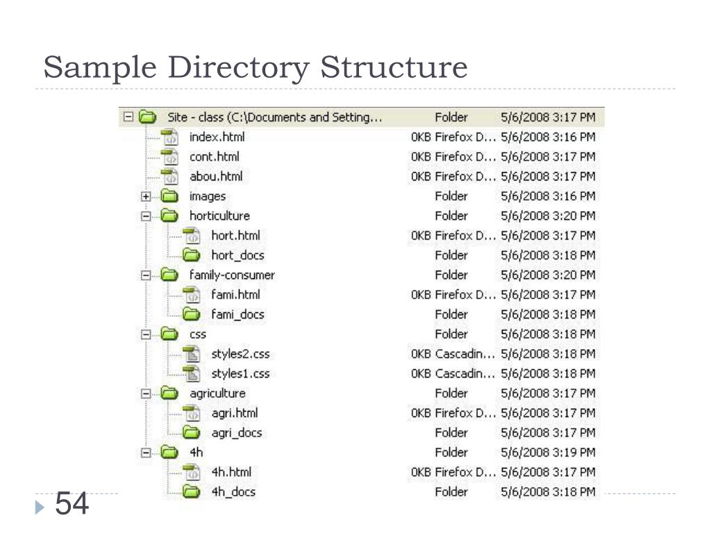 Sample Directory Structure