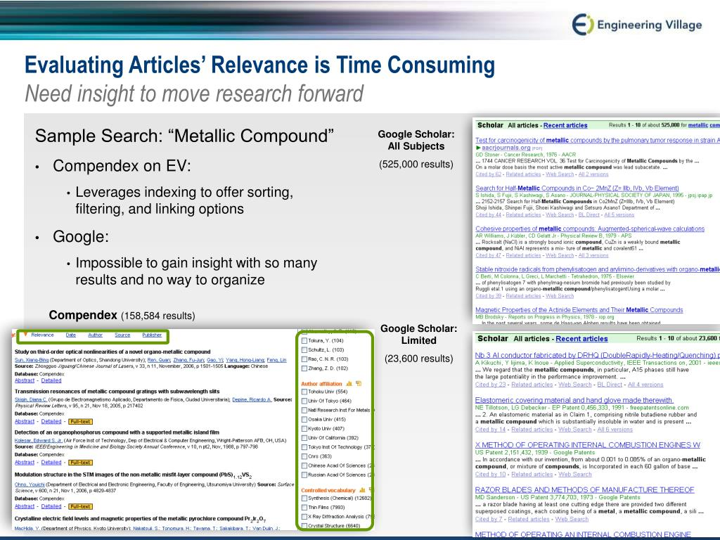 Evaluating Articles' Relevance is Time Consuming
