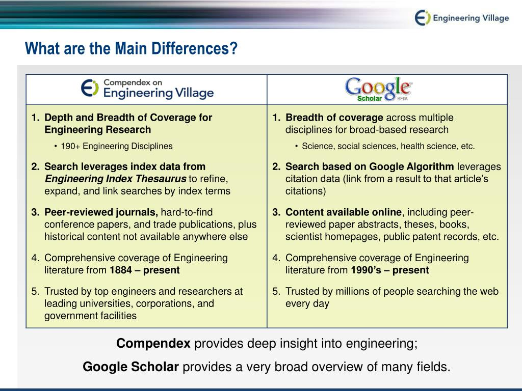 What are the Main Differences?