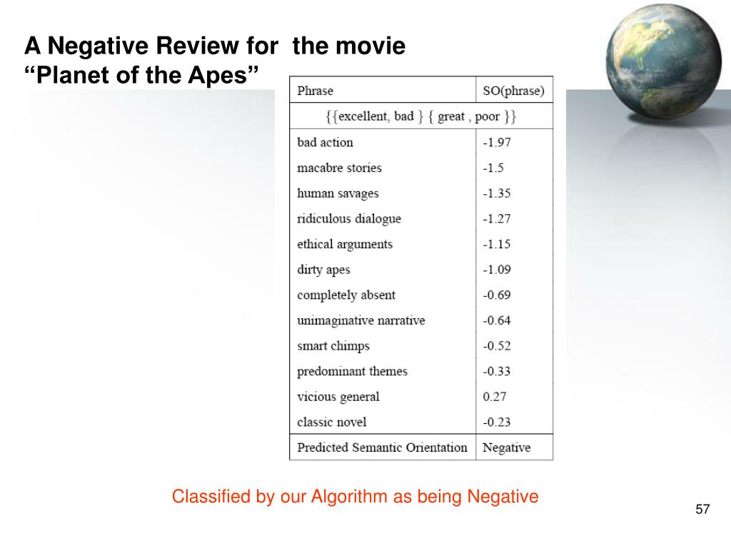 A Negative Review for  the movie