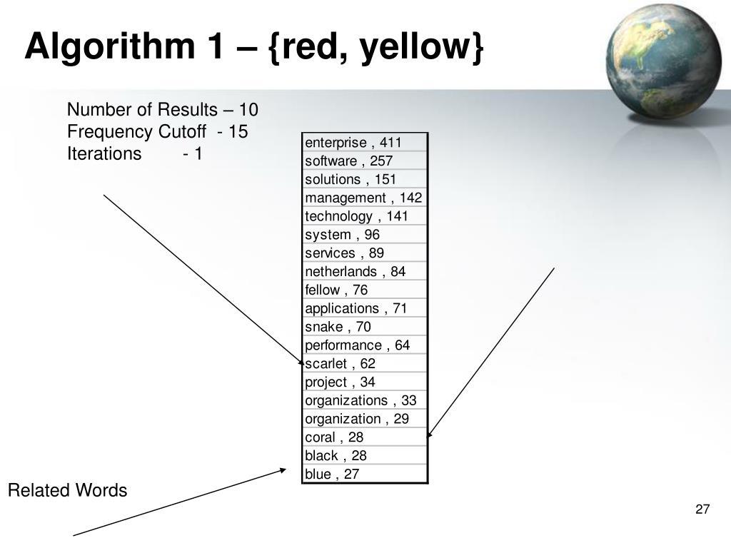 Algorithm 1 – {red, yellow}