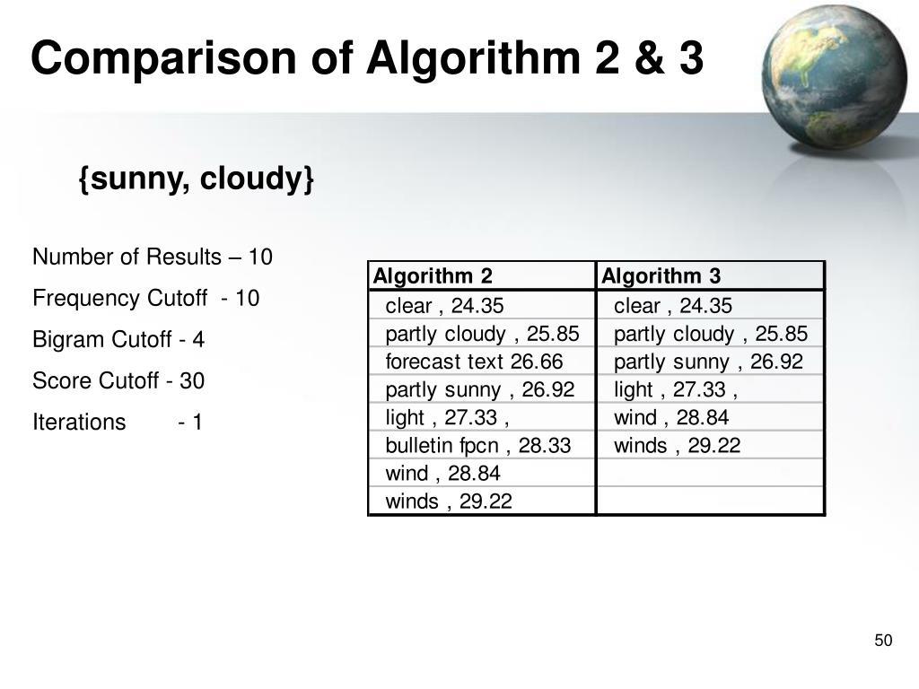 Comparison of Algorithm 2 & 3