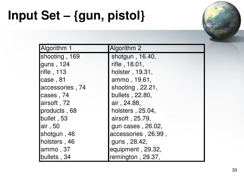 Input Set – {gun, pistol}