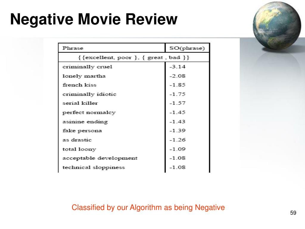 Negative Movie Review