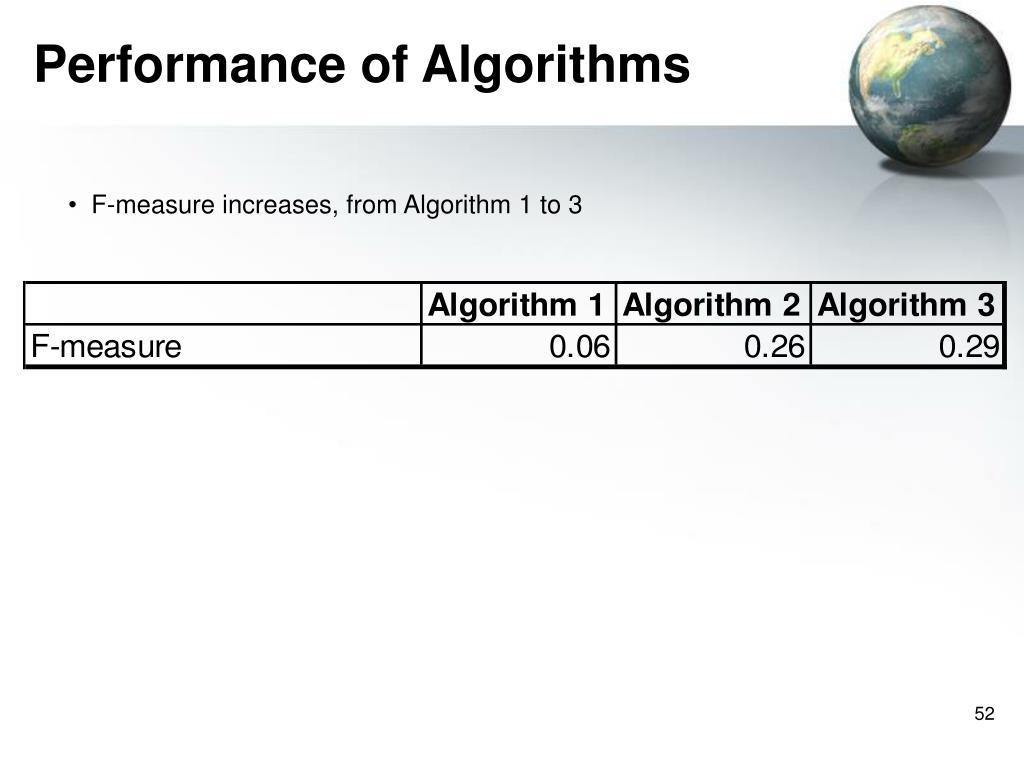 Performance of Algorithms