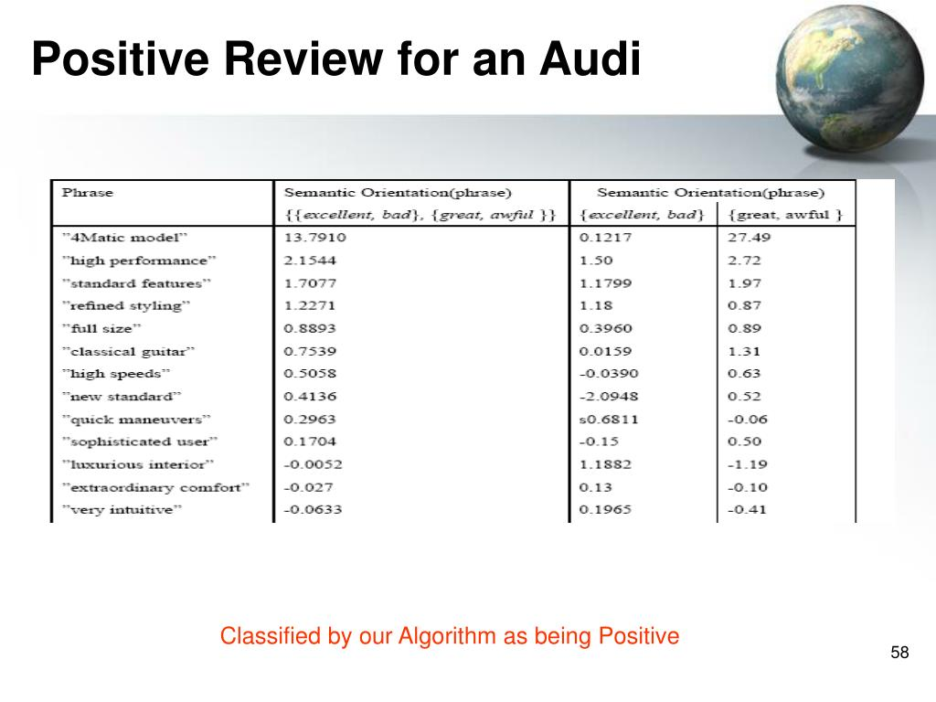 Positive Review for an Audi