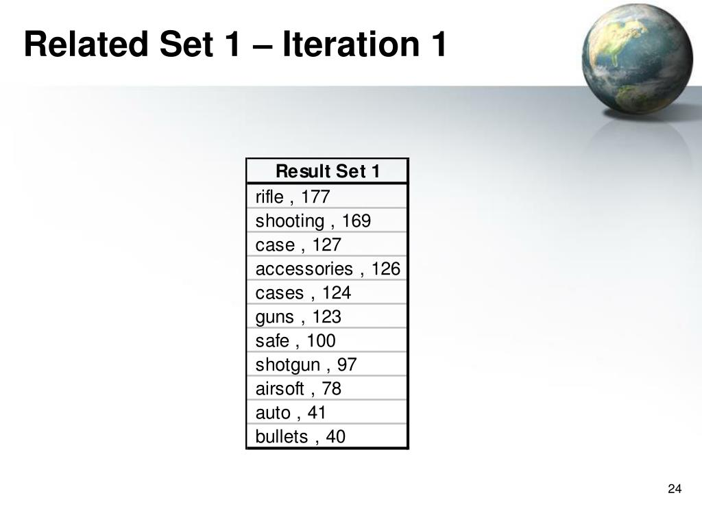 Related Set 1 – Iteration 1