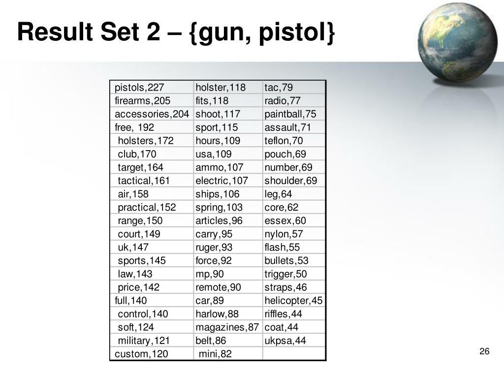 Result Set 2 – {gun, pistol}