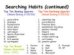 searching habits continued